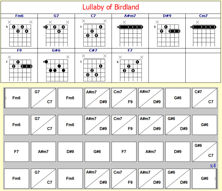 Lullaby-of-Birdland.jpg